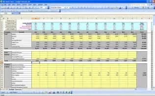 P L Template Excel P L Statement Budget Forecast Excel Template P L Statements