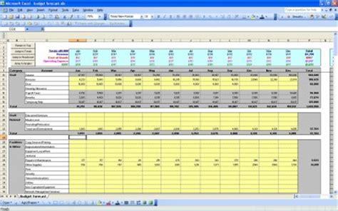 p l template p l statement budget forecast excel template p l statements