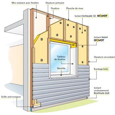 materiaux pour isolation exterieure isolation exterieur quel materiaux choisir devis isolation thermique ext 233 rieur ite
