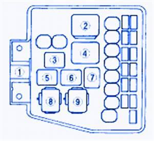 1990 Mazda Protege Fuse Box Diagram : mazda protege 2 0 lx 2002 fuse box block circuit breaker ~ A.2002-acura-tl-radio.info Haus und Dekorationen