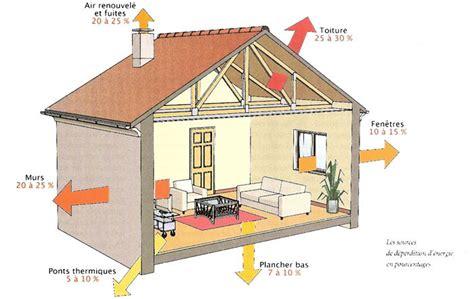 combien coute une porte de chambre combien coute une isolation exterieure d une maison