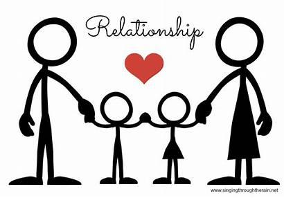 Relationship Word Describe Through
