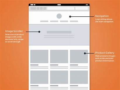 Wireframe Web Responsive Wireframes Site Layout Flat