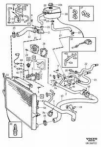 Coolant Pressure - Volvo Forums