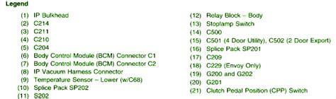 Gmc Circuit Wiring Diagrams