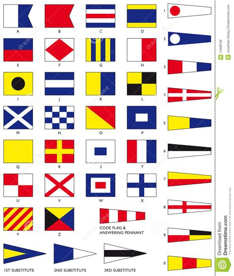 Boat Communication Flags by Nautical Flags Stock Vector Illustration Of Mayday