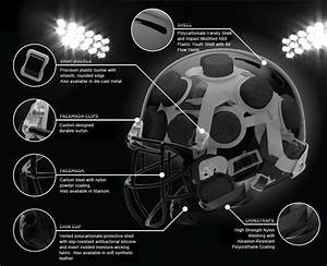Football Helmet Taken Apart Parts