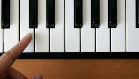 How To Letter A Piano Keyboard