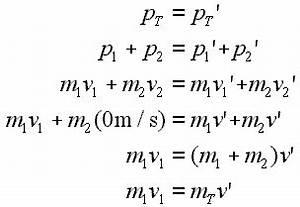 Image Gallery momentum formula