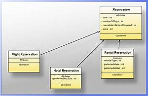 acme travel technical documentation assignment 1 With hotel reservation system documentation