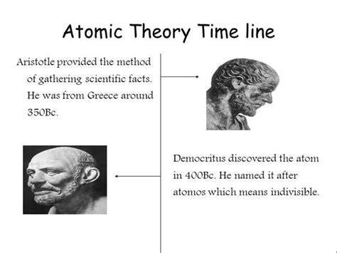 Atomic Therory Timeline Authorstream