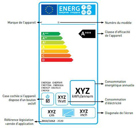 etiquette energie lave vaisselle maison design stuhne