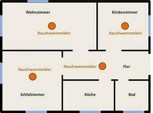 Rauchmelder Wo Anbringen Bayern : rauchmelder retten leben ~ Lizthompson.info Haus und Dekorationen