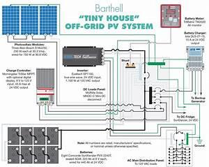 Grid Tie Solar Wiring Diagram