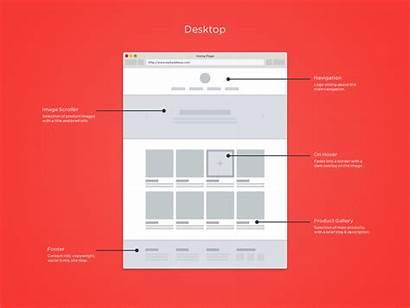 Wireframe Templates Responsive Template Website Web Ui