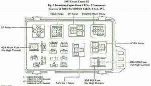 Toyota Fuse Box Diagram