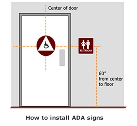 ada restroom sign height rueger front