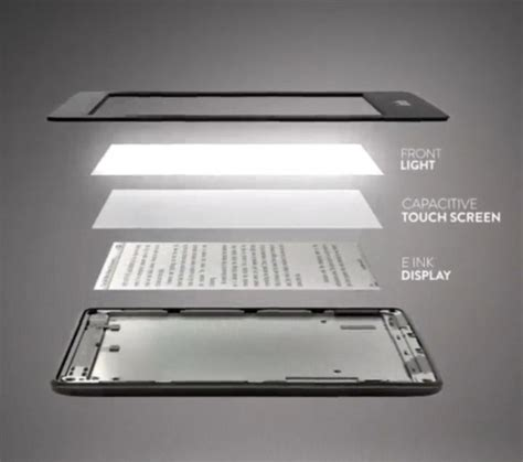 Illuminazione Kindle by Ebookreader Italia Kindle Paperwhite Facciamo Luce