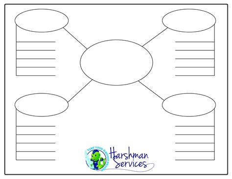 mind map starter sheet harshman services