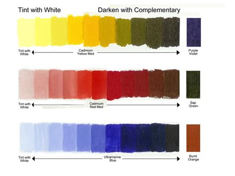 color theory tinting with white mixing darks jan
