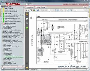 Download Toyota Rav4 Aca20  Zca25  Cla20 Repair Program