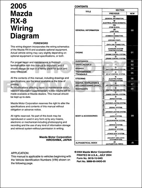 2005 mazda rx 8 wiring diagram manual original rx8