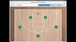 Half Vs Full Court Diagrams