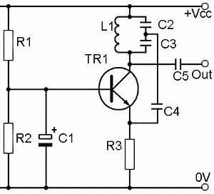 The colpitts oscillator for Colpitts oscillator