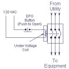 basic electrical engineering what are applications of shunt release in circuit breaker
