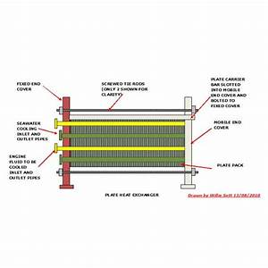 32 Marine Heat Exchanger Diagram