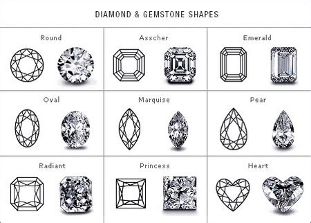 engagement ring guide stone cuts shapes