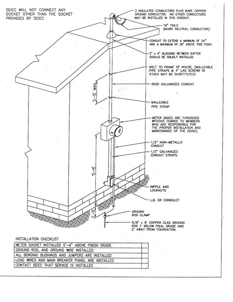 Electrical Service Entrance Wiring Diagram by Fast Wiring Diagram For Electric Meter Ls