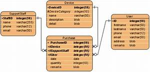 Generate Class Diagram From Entity Relationship Diagram  Erd
