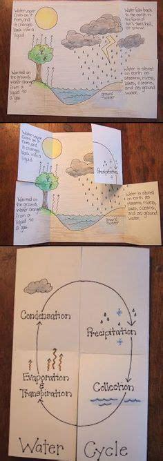 earths seasons diagram worksheet earths orbit