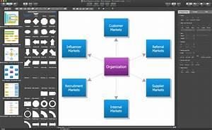Create A Block Diagram