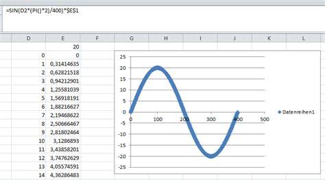 amplitude berechnen die amplitude berechnen bestimmen