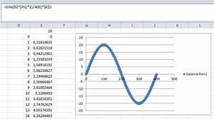 Amplitude Berechnen : sinuskurve werte berechnen wissenstransfer anlagen und maschinenbau ptc mathcad ~ Themetempest.com Abrechnung