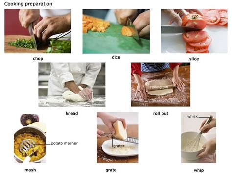 Kitchen Definition Oxford by Chop Definition And Pronunciation Oxford Advanced