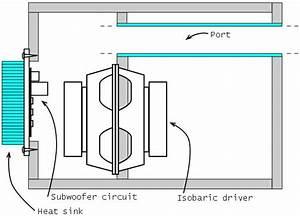 Isobaric 4th Order Bandpass Subwoofer Box Design