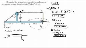 Determine The Normal Force  Shear Force  And Moment At A