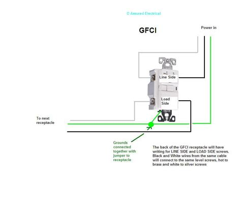 Replacing Old Outlet With Gfci The