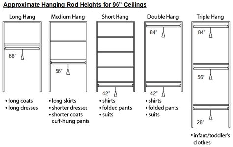 closet bar height rod heights for 96 quot ceilings s formal floor