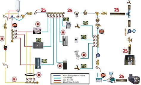 v 233 rification plan installation pour ma maison page 1 installations de plomberie en g 233 n 233 rale