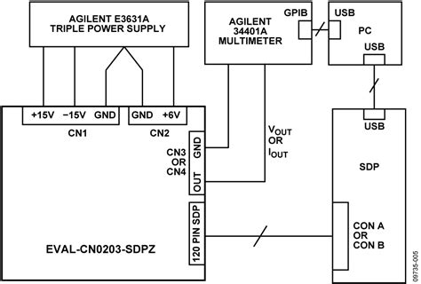 cn0203 circuit note analog devices