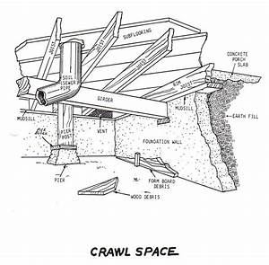 The Crawlspace As A System