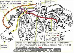 Chevy Astro Van Engine Diagram Fuel Diagram