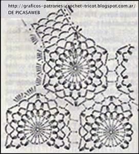 Crochet Ganchillo Tejidos De Patrones Esquemas Gr U00e1ficos