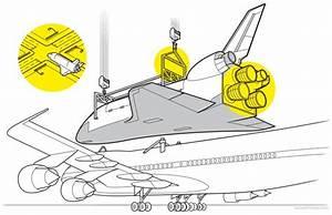Illustration Showing Space Shuttle Endeavour U2019s Last Flight