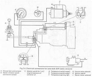 1971 Vw Super Beetle Auto Shift Wire Diagram