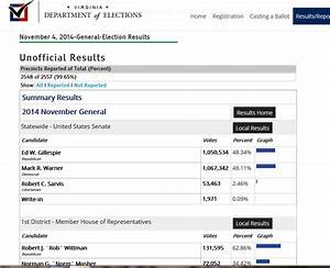 2014 Election Results | NEWS GUARDIANS